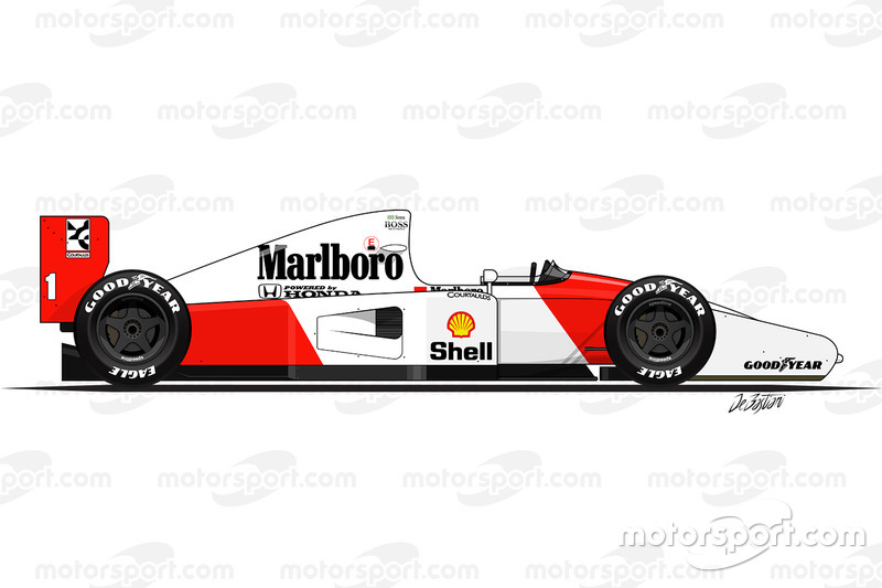 Rediscover The Cars Of Ayrton Senna S F1 Career