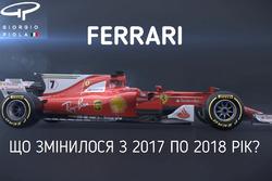 Різниця між болідами Ferrari 2017 та 2018 років