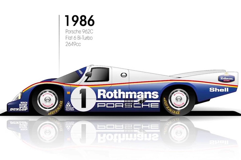 1986: Porsche 962C