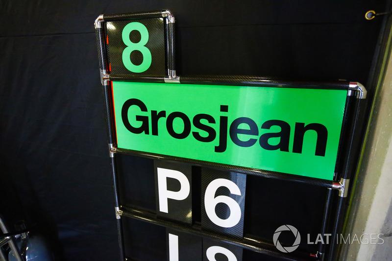 Tabella per Romain Grosjean, Haas F1 Team