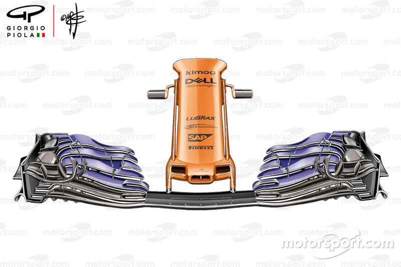Носовой обтекатель и переднее крыло McLaren MCL33