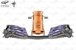 McLaren MCL33 front wing Spanish GP
