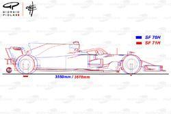Ferrari SF71H and SF70H comparison