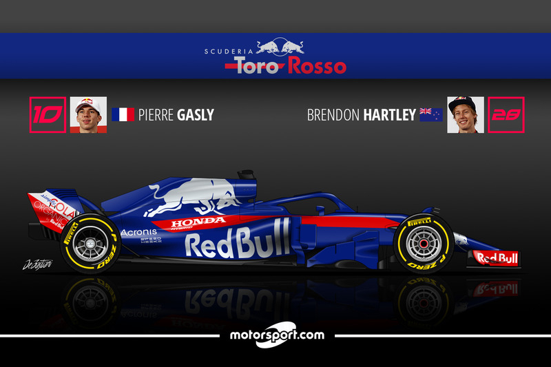 guide f1 2018 toro rosso rel ve le d fi honda. Black Bedroom Furniture Sets. Home Design Ideas