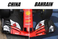 Сравнение антикрыльев Ferrari SF70H