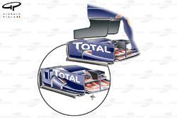 Cambios en el alerón delantero del Red Bull RB6