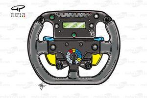 Руль Benetton B200 2000 года