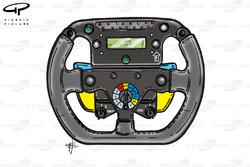 Volant de la Benetton B200