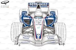 Vue d'ensemble de l'avant de la BMW F1.07