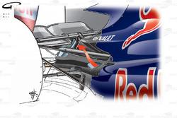 Flux d'air de l'échappement de la Red Bull RB5