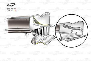 DUPLICATE: Renault R23 front wing