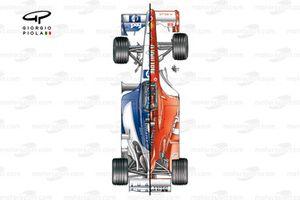 Comparaison entre la Williams FW25 et la Ferrari F2003-GA