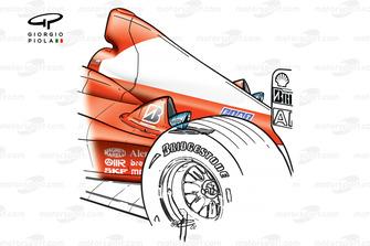 Cheminées d'échappement de la Ferrari F2002