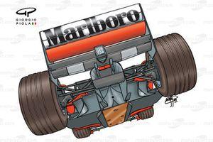 Ferrari F399 rear, underside view