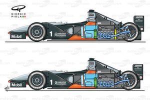 McLaren MP4-14 1999, interasse