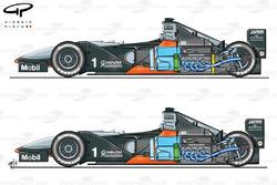 Empattement de la McLaren MP4-14