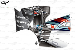 Capot moteur de la Williams FW37