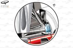 McLaren MP4/28 rear suspension design