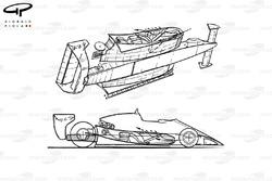 Аэродинамические новшества Renault RS10 1979 года