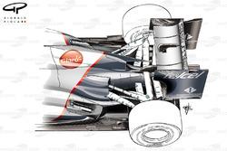 Sauber C31 'Coanda' exhaust ramp