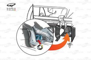 Échappement de la McLaren MP4-16
