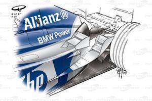 Williams FW25 2003 sidepod flick developments