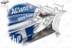 Développements d'éléments aéro sur le ponton de la Williams FW25