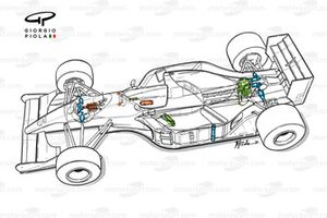 Williams FW14 1991 active suspension overview