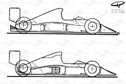 Evolution aérodynamique de la McLaren MP4-5B
