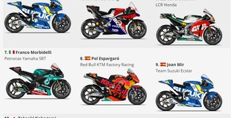 MotoGP starting gird