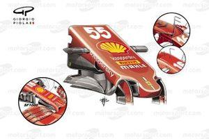 Ferrari SF21 nose s duct winglets SF1000 as comparison