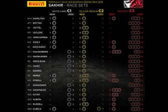 Tyres race sets