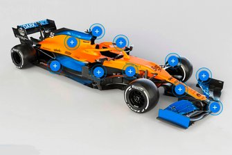 McLaren MCL35 points