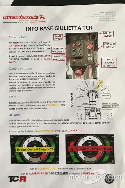 Scheda informativa sull'Alfa Romeo Giulietta TCR