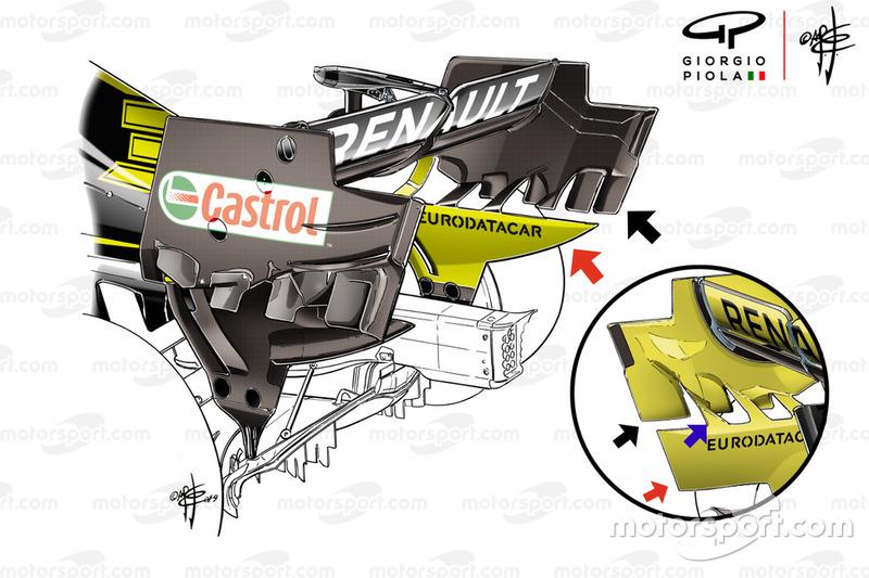 Renault F1 Team R.S.19 vergelijking van de achtervleugels