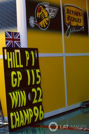 Damon Hill, Jordan 198 pit board at the end of the race