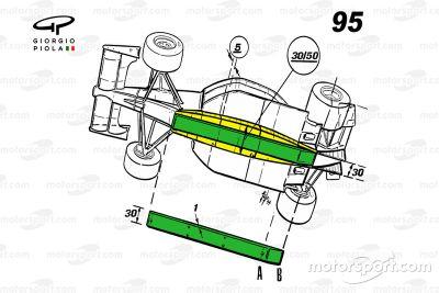 1995 illustratie