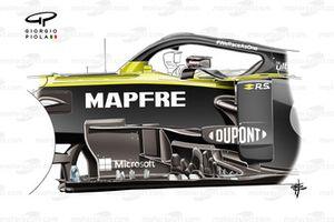 Les déflecteurs de la Renault F1 Team R.S.20