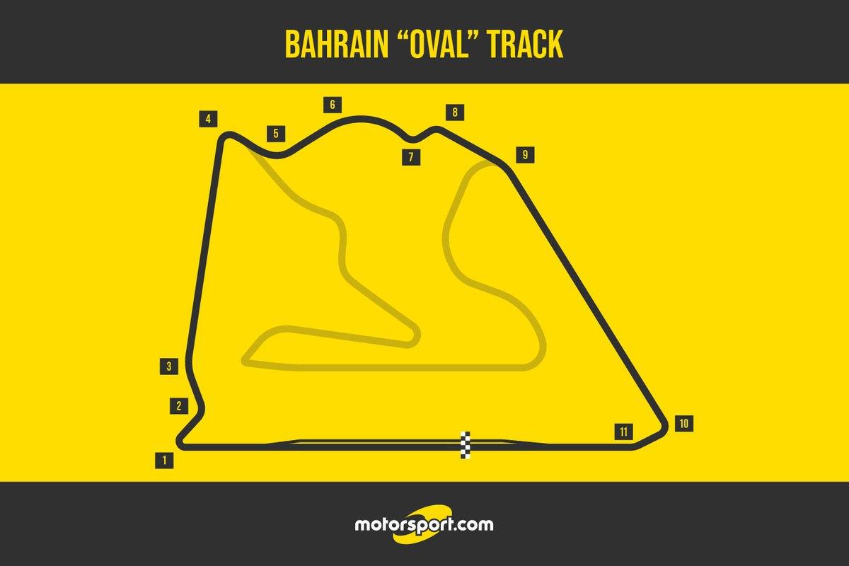 """El """"casi ovalado"""" circuito de Bahrein"""