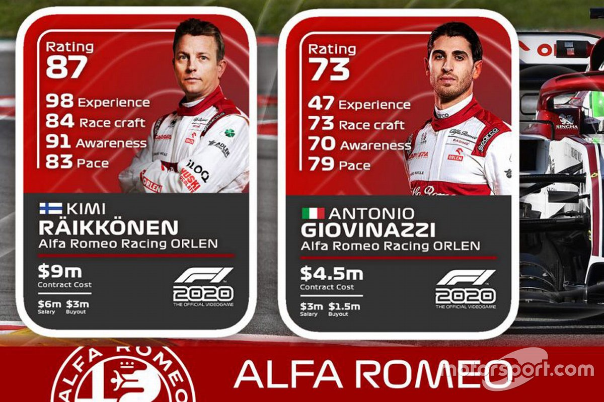 Alfa Romeo drivers ratings