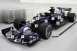 Red Bull RB14 met technische details