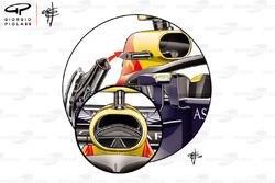 Boîte à air de la Red Bull RB14
