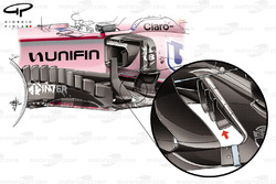 Dérives latérales de la Force India VJM10, GP du Mexique