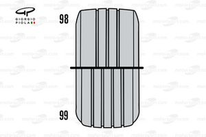 Front tyre groove differences 98-99
