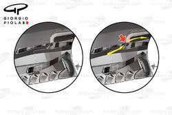 Détail du fond plat de la Toro Rosso STR11, GP d'Allemagne