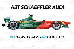 ABT Schaeffler Audi Sport