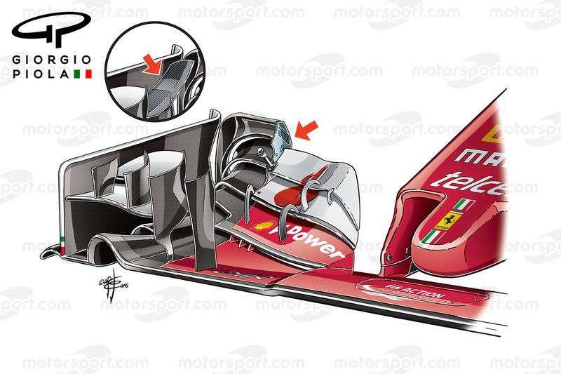 Comparaison des ailettes avant de la Ferrari SF16-H