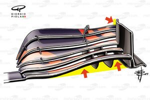Red Bull Racing RB15 front wing detail