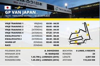 Tijdschema MotoGP Grand Prix van Japan