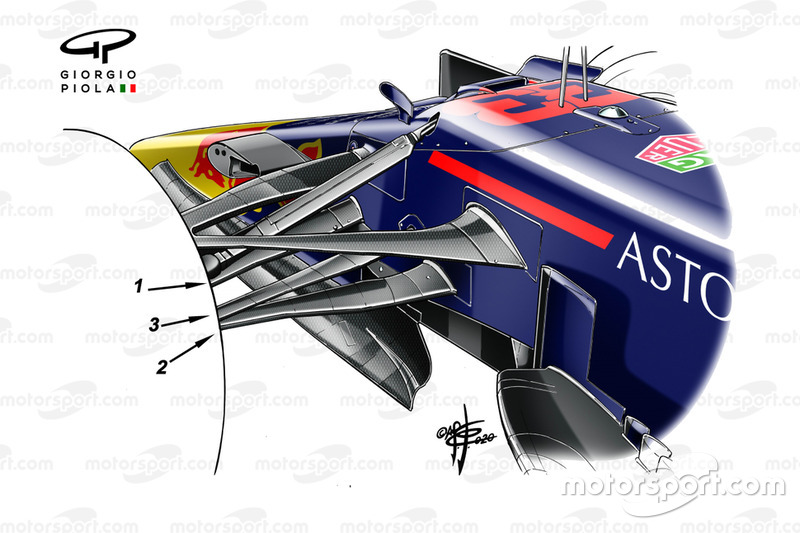 Suspensión frontal del Red Bull Racing RB 16